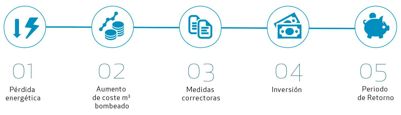 analisis_desviaciones